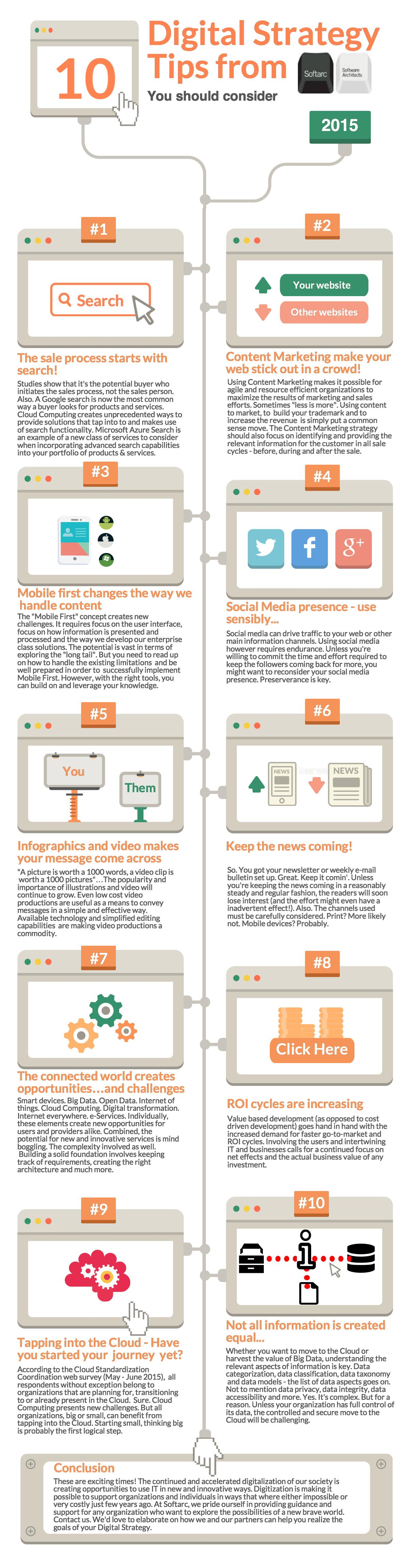 Ten Top Digital Strategy tips