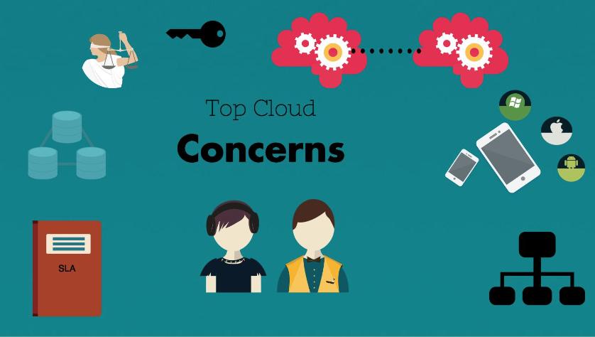 Top Cloud Concerns